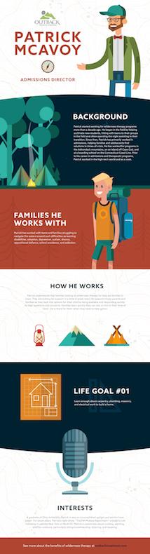 Patrick mcavoy infographic